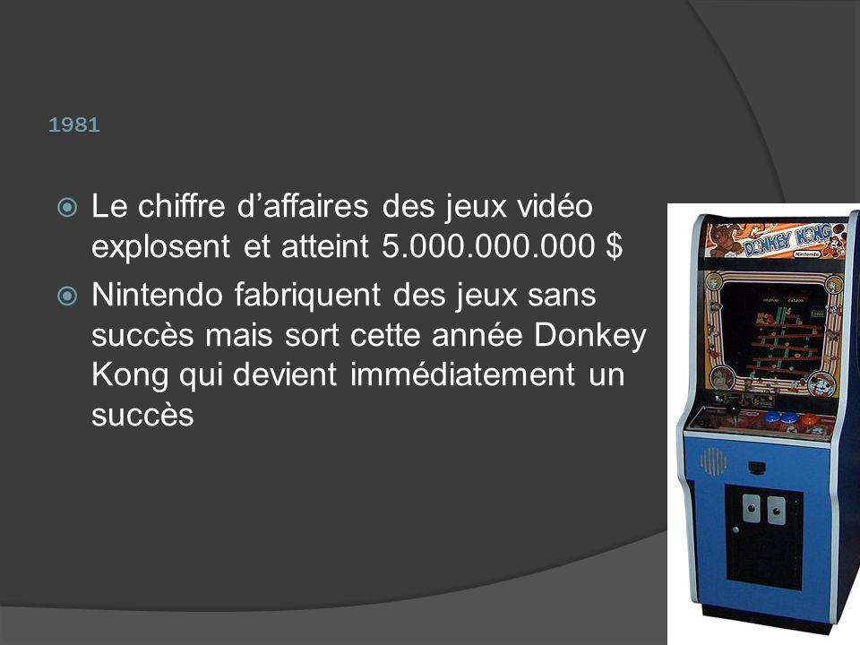 1981 Le chiffre daffaires des jeux vidéo explosent et atteint 5.000.000.000 $ Nintendo fabriquent des jeux sans succès mais sort cette année Donkey Ko