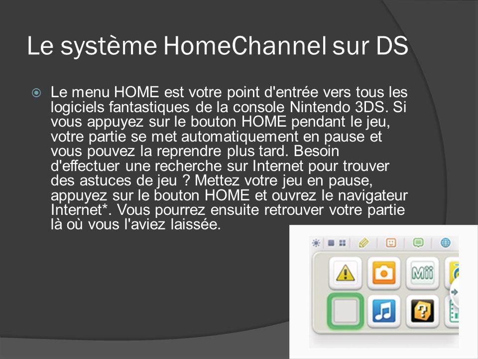Le système HomeChannel sur DS Le menu HOME est votre point d'entrée vers tous les logiciels fantastiques de la console Nintendo 3DS. Si vous appuyez s