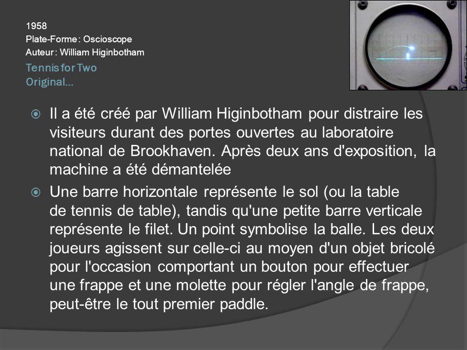 Tennis for Two Original… 1958 Plate-Forme : Oscioscope Auteur : William Higinbotham Il a été créé par William Higinbotham pour distraire les visiteurs