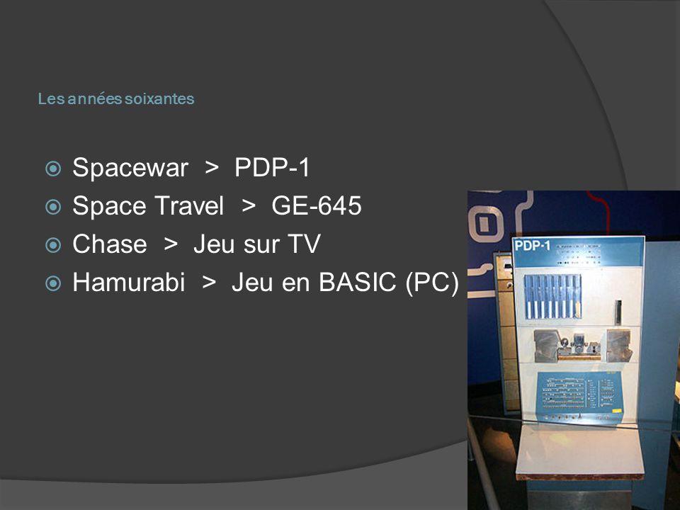 Les années soixantes Spacewar > PDP-1 Space Travel > GE-645 Chase > Jeu sur TV Hamurabi > Jeu en BASIC (PC)