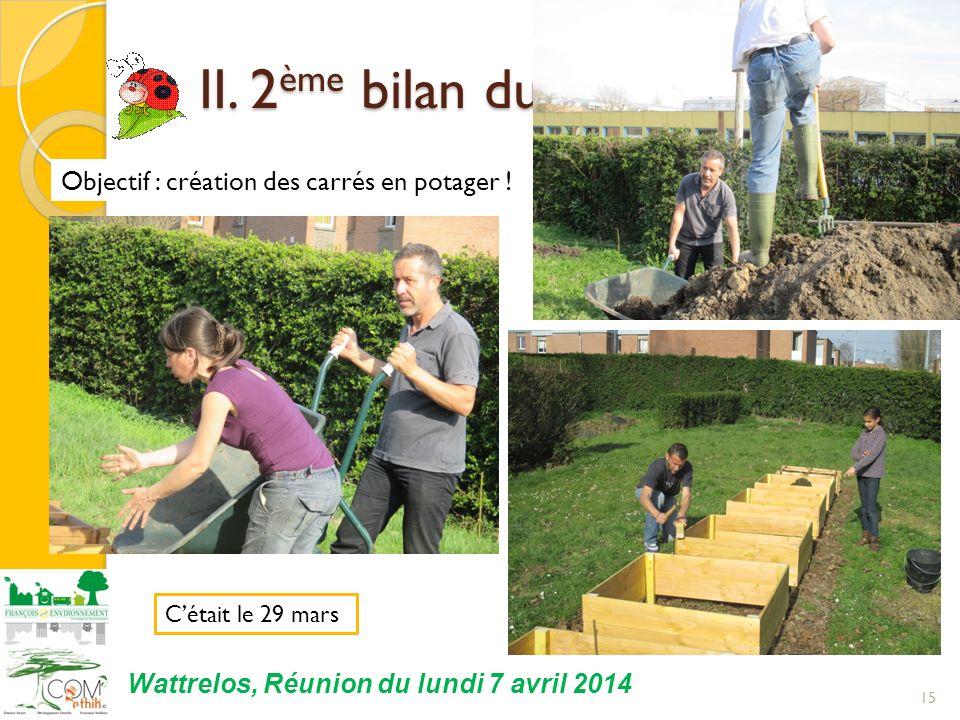 15 Wattrelos, Réunion du lundi 7 avril 2014 Cétait le 29 mars II. 2 ème bilan du Jardin dEmile II. 2 ème bilan du Jardin dEmile Objectif : création de