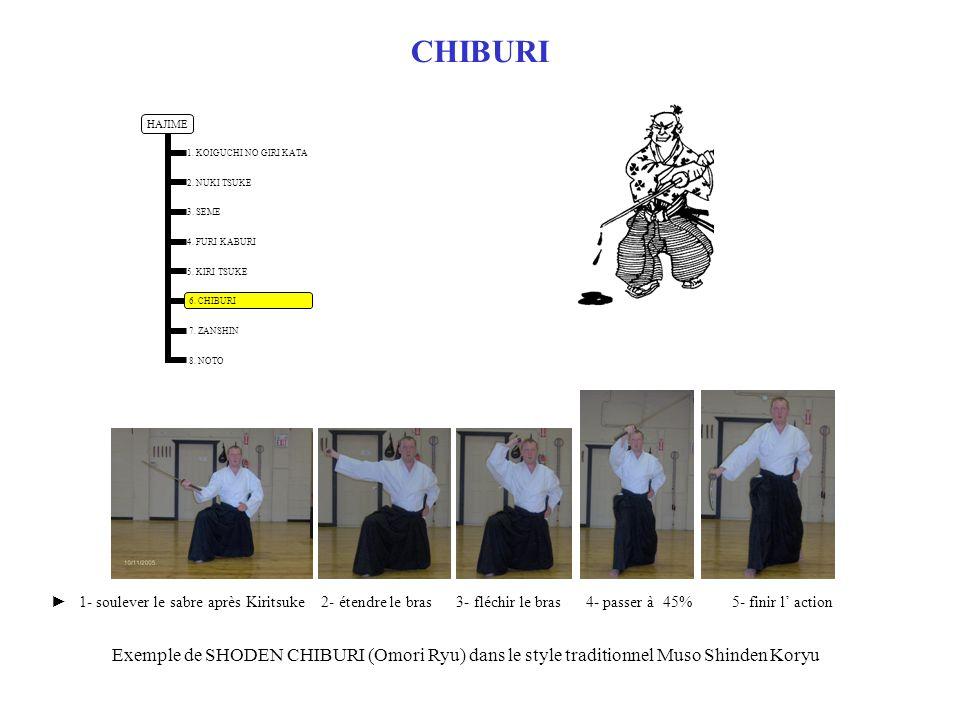 CHIBURI Exemple de SHODEN CHIBURI (Omori Ryu) dans le style traditionnel Muso Shinden Koryu HAJIME 1. KOIGUCHI NO GIRI KATA 2. NUKI TSUKE 3. SEME 4. F