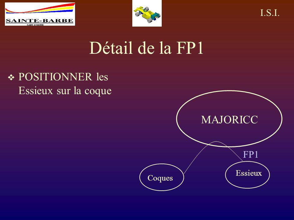 I.S.I. Détail de la FP1 POSITIONNER les Essieux sur la coque MAJORICC Essieux Coques FP1
