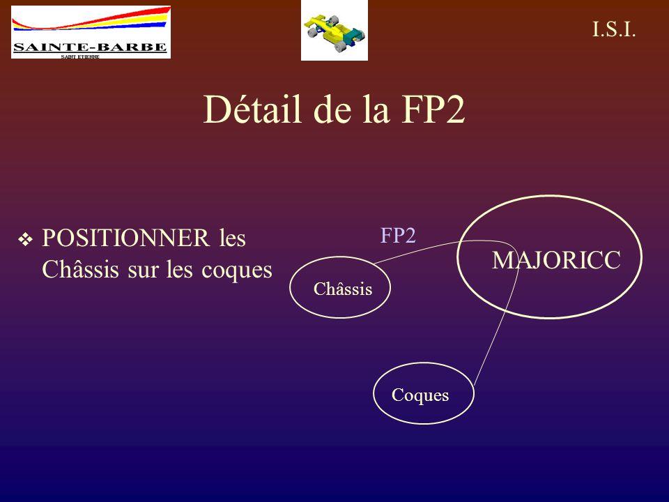 I.S.I. Détail de la FP2 POSITIONNER les Châssis sur les coques MAJORICC CoquesChâssis FP2