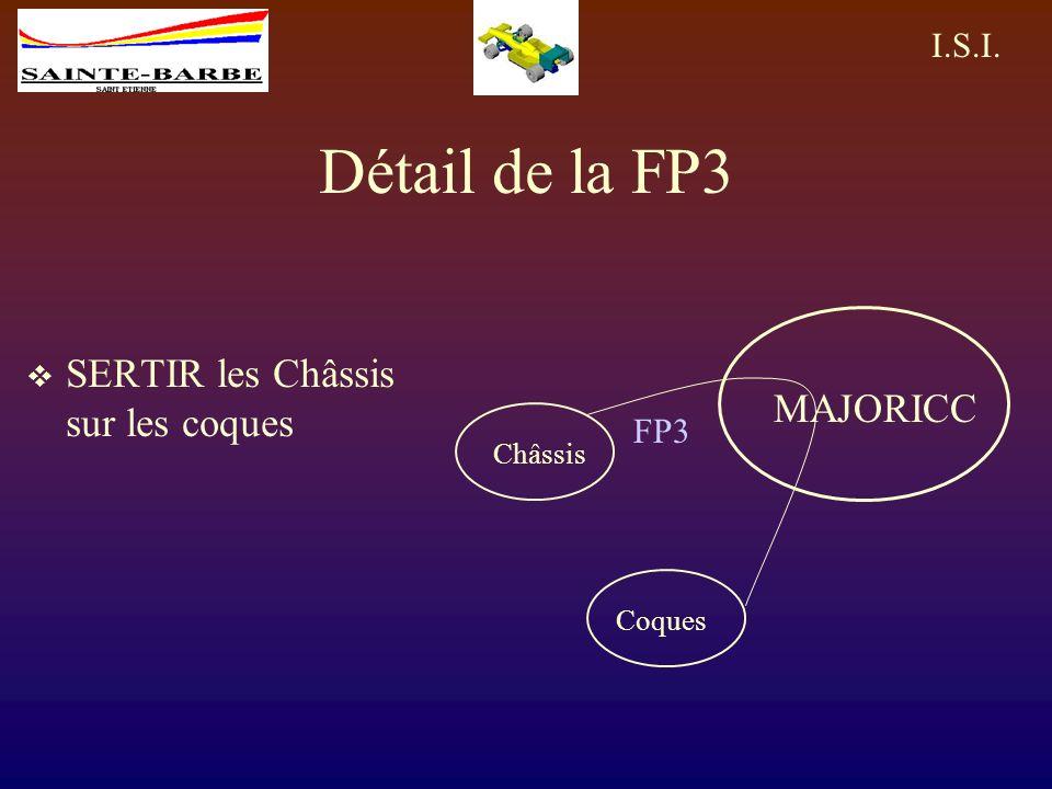 I.S.I. Détail de la FP3 SERTIR les Châssis sur les coques MAJORICC CoquesChâssis FP3