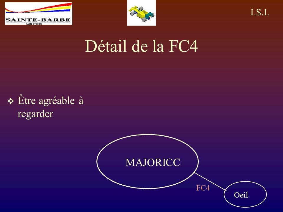 I.S.I. Détail de la FC4 Être agréable à regarder MAJORICC Oeil FC4