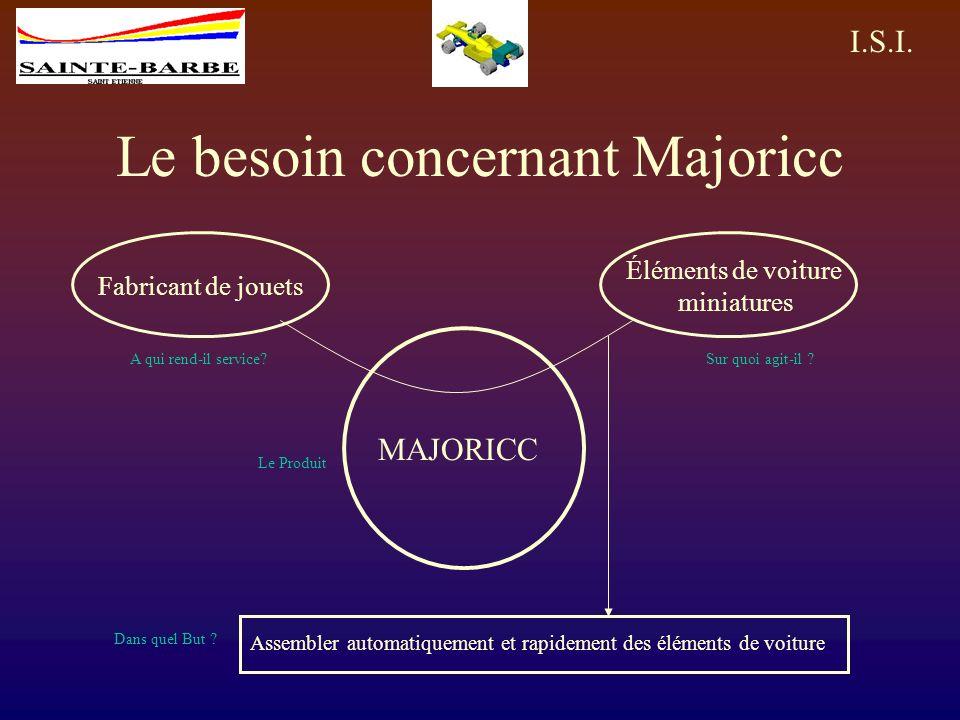 I.S.I.Le besoin concernant Majoricc MAJORICC Le Produit A qui rend-il service?Sur quoi agit-il .