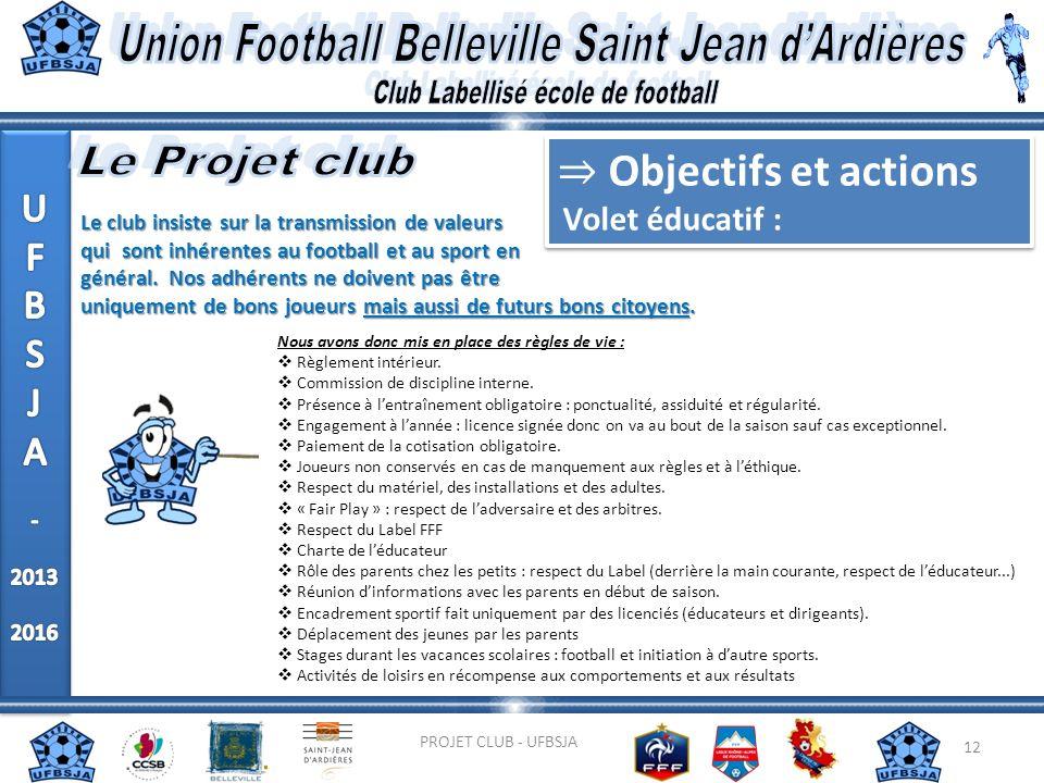 12 PROJET CLUB - UFBSJA Le club insiste sur la transmission de valeurs qui sont inhérentes au football et au sport en général. Nos adhérents ne doiven