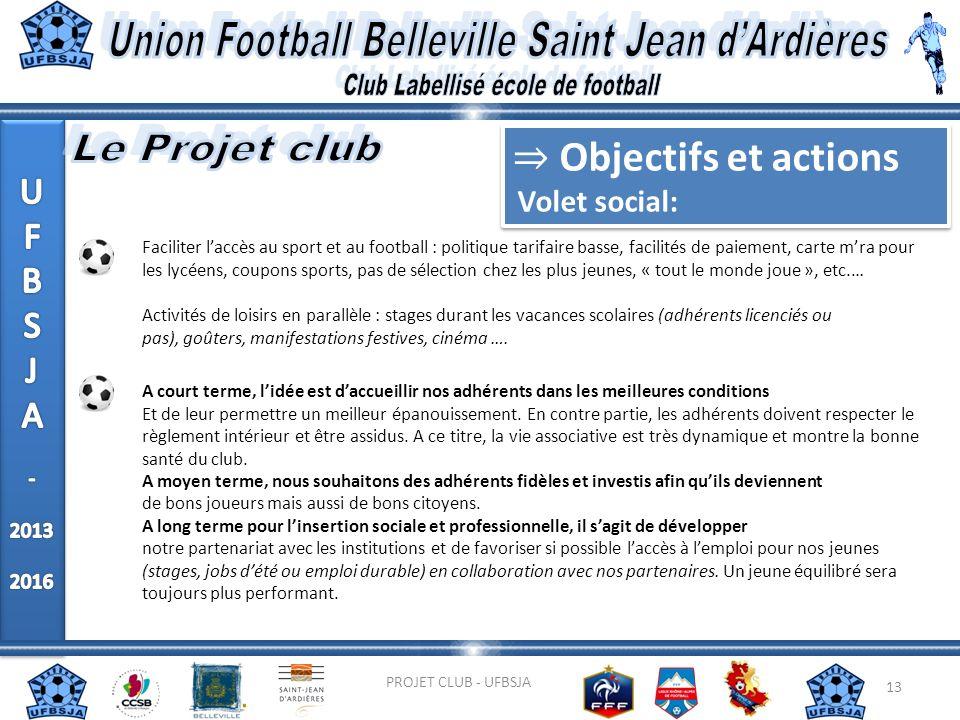 13 PROJET CLUB - UFBSJA Faciliter laccès au sport et au football : politique tarifaire basse, facilités de paiement, carte mra pour les lycéens, coupo