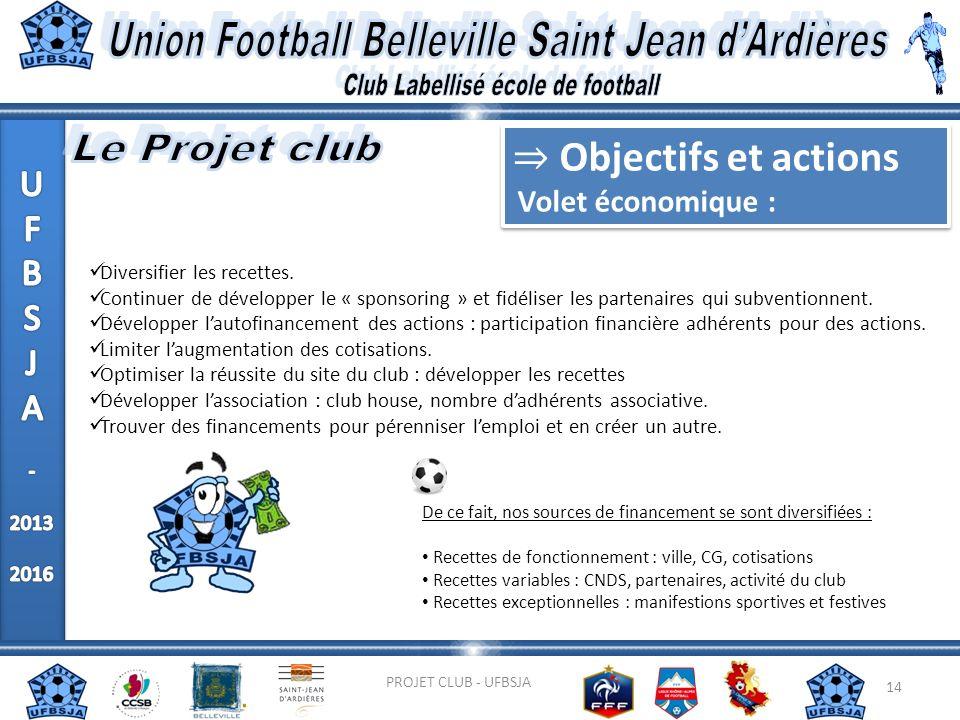 14 PROJET CLUB - UFBSJA Diversifier les recettes. Continuer de développer le « sponsoring » et fidéliser les partenaires qui subventionnent. Développe