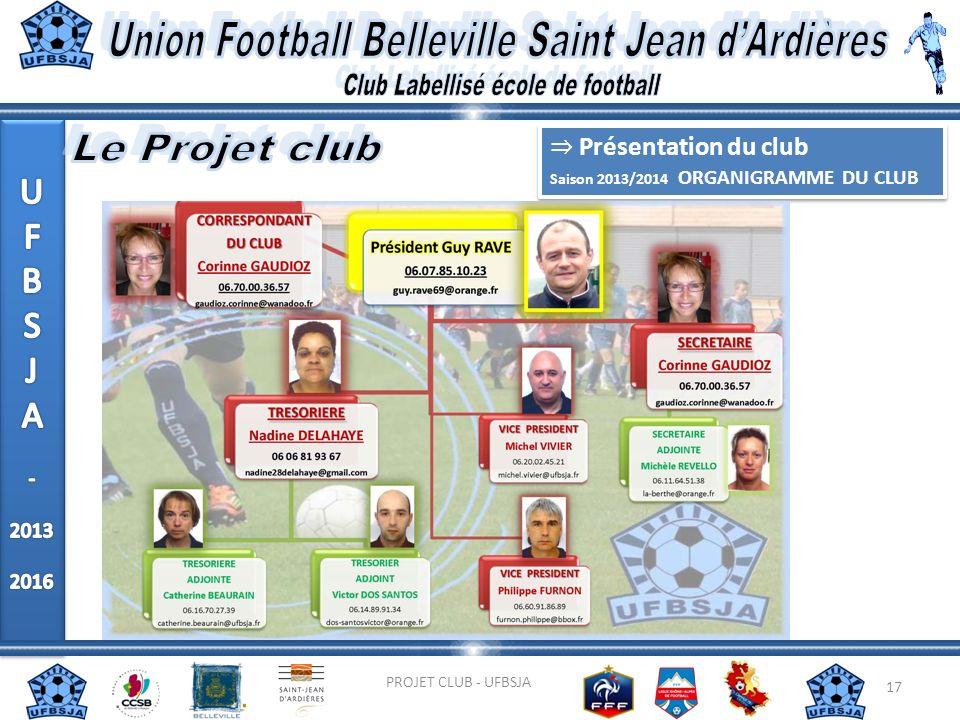 17 PROJET CLUB - UFBSJA Présentation du club Saison 2013/2014 ORGANIGRAMME DU CLUB Présentation du club Saison 2013/2014 ORGANIGRAMME DU CLUB