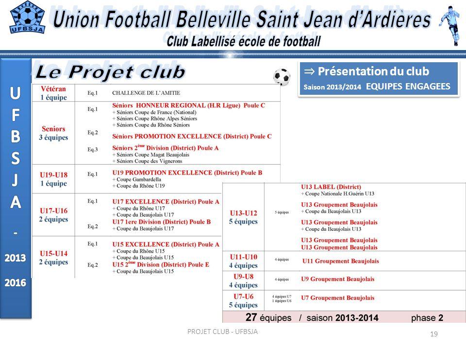 19 PROJET CLUB - UFBSJA Présentation du club Saison 2013/2014 EQUIPES ENGAGEES Présentation du club Saison 2013/2014 EQUIPES ENGAGEES