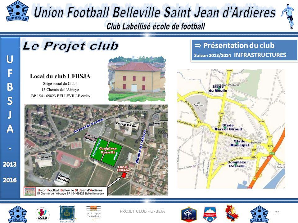 21 PROJET CLUB - UFBSJA Présentation du club Saison 2013/2014 INFRASTRUCTURES Présentation du club Saison 2013/2014 INFRASTRUCTURES