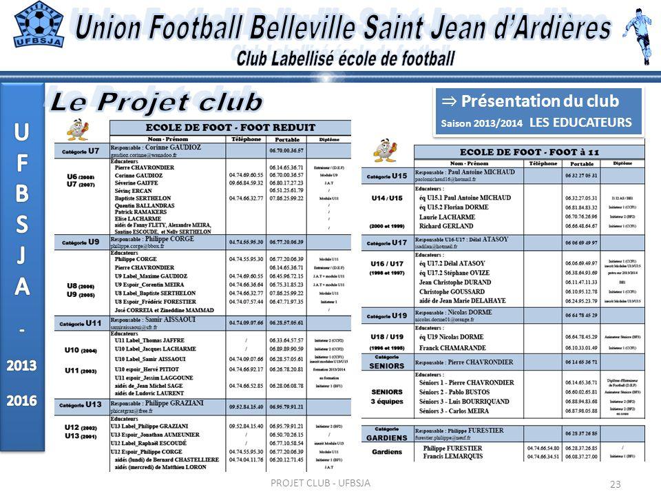 23 PROJET CLUB - UFBSJA Présentation du club Saison 2013/2014 LES EDUCATEURS Présentation du club Saison 2013/2014 LES EDUCATEURS
