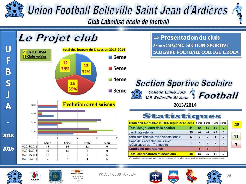 26 PROJET CLUB - UFBSJA Présentation du club Saison 2013/2014 SECTION SPORTIVE SCOLAIRE FOOTBALL COLLEGE E.ZOLA Présentation du club Saison 2013/2014