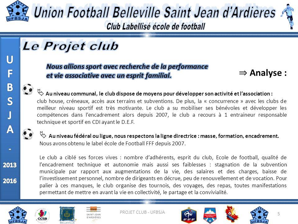 6 PROJET CLUB - UFBSJA L UFBSJA dans le top 20 des clubs partenaires de l Olympique Lyonnais Née d une première fusion partielle au niveau des séniors, puis fusion totale en 2004 avec l entrée des équipes de jeunes, du FC Belleville et du FC St Jean d Ardières, l UFBSJA (lUnion Football Belleville St Jean dArdières) n a cessé depuis, contrairement à la tendance nationale orientée à la baisse, de voir ses effectifs augmenter pour atteindre aujourd hui près de 500 licenciés (joueurs, éducateur et dirigeants).