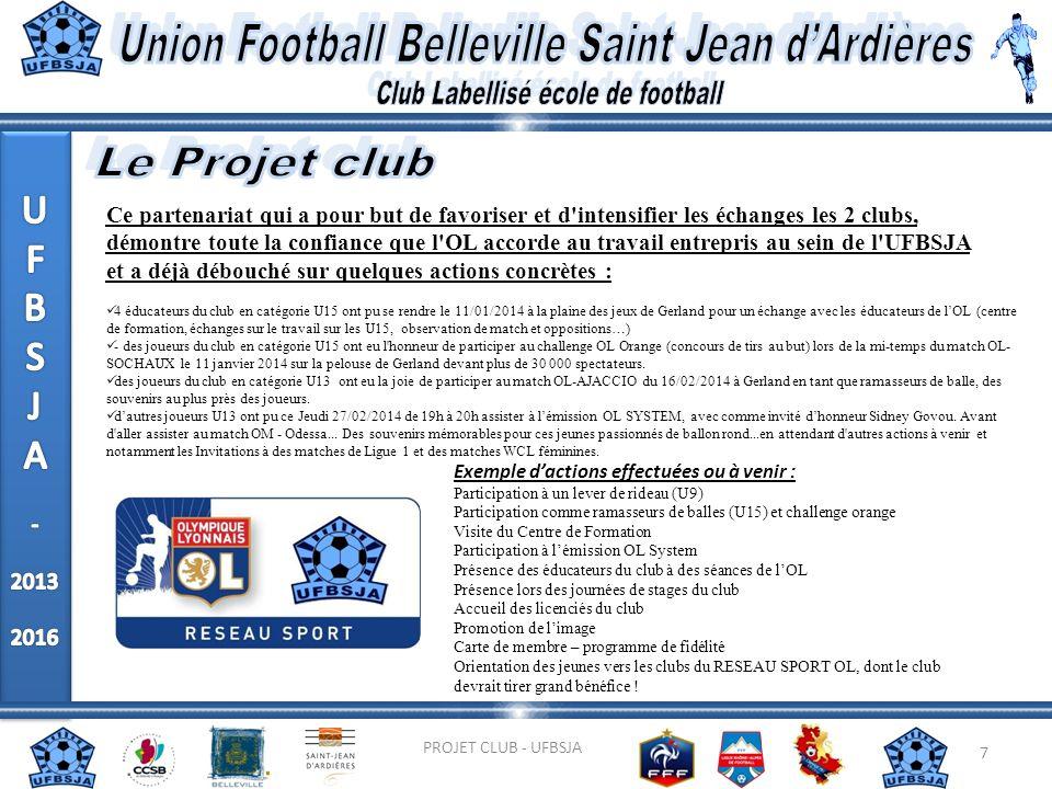 8 PROJET CLUB - UFBSJA Objectifs et actions Volet sportif : Objectifs et actions Volet sportif : Ces actions dans lécole de Football existent depuis plusieurs années.