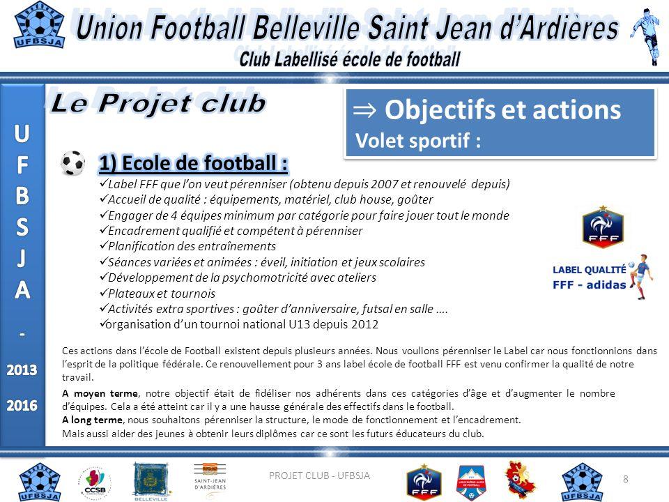 8 PROJET CLUB - UFBSJA Objectifs et actions Volet sportif : Objectifs et actions Volet sportif : Ces actions dans lécole de Football existent depuis p