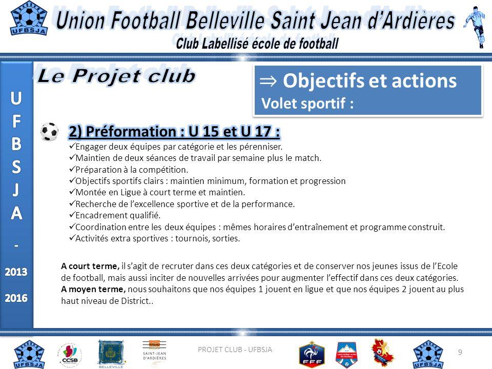 9 PROJET CLUB - UFBSJA A court terme, il sagit de recruter dans ces deux catégories et de conserver nos jeunes issus de lEcole de football, mais aussi
