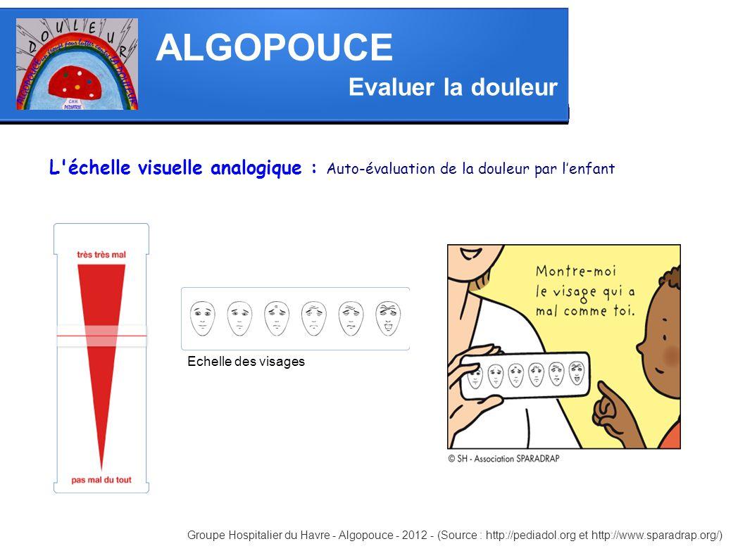 ALGOPOUCE L'échelle visuelle analogique : Auto-évaluation de la douleur par lenfant Echelle des visages Groupe Hospitalier du Havre - Algopouce - 2012