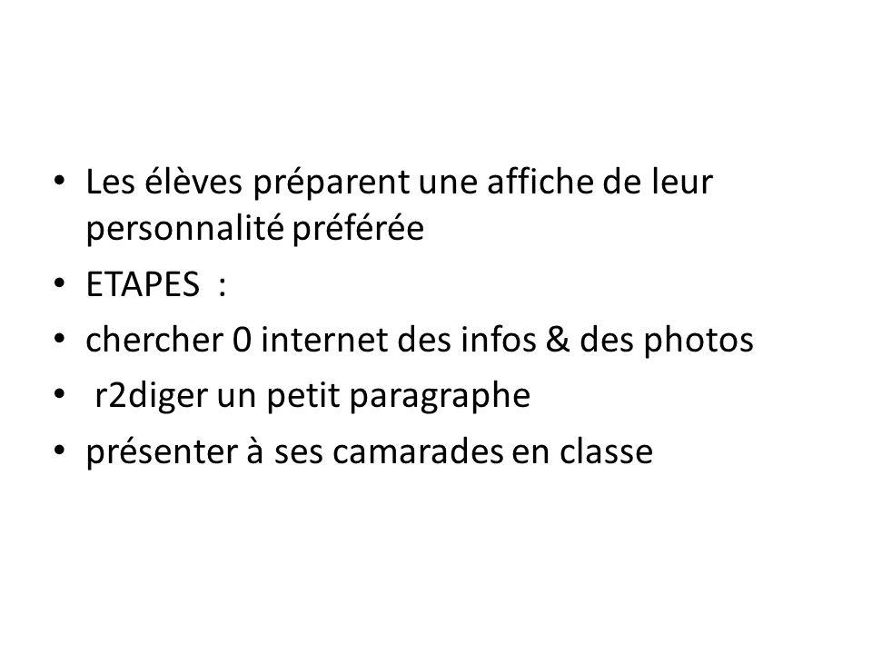 Portrait de Ma personnalité préférée Action.fr-gr 1 Vocabulaire Unité 2 Projet de classe A Collège Zanneio - mai 2012
