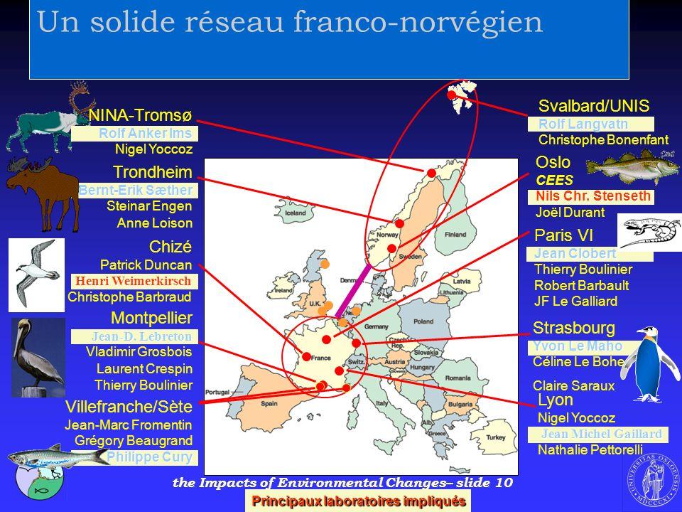 French-Norwegian Observatory on the Impacts of Environmental Changes– slide 10 Un solide réseau franco-norvégien Jean Michel Gaillard Lyon Nigel Yocco