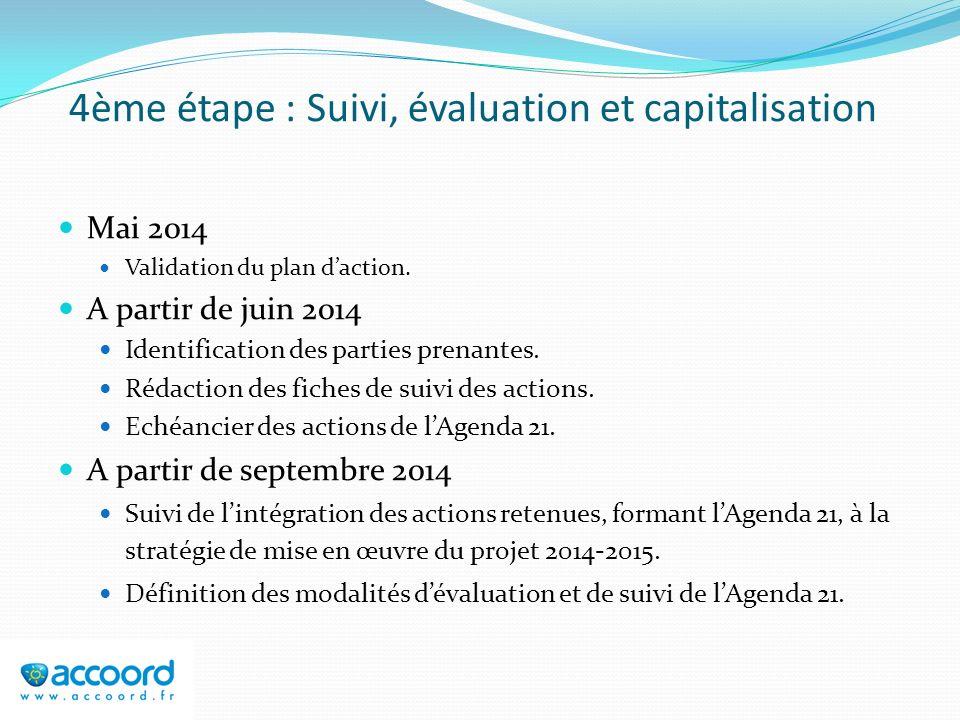 4ème étape : Suivi, évaluation et capitalisation Mai 2014 Validation du plan daction. A partir de juin 2014 Identification des parties prenantes. Réda