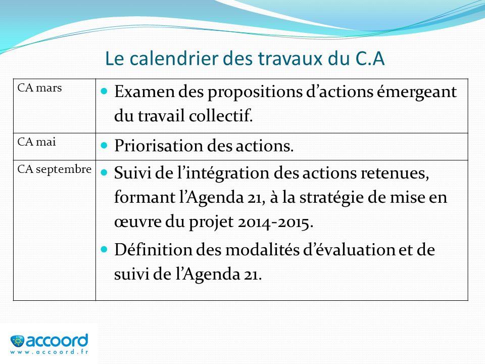 Le calendrier des travaux du C.A CA mars Examen des propositions dactions émergeant du travail collectif. CA mai Priorisation des actions. CA septembr