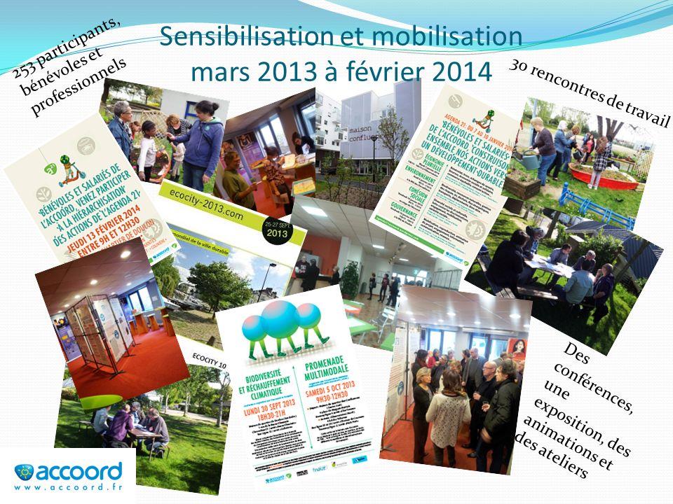 Sensibilisation et mobilisation mars 2013 à février 2014 253 participants, bénévoles et professionnels 30 rencontres de travail Des conférences, une e