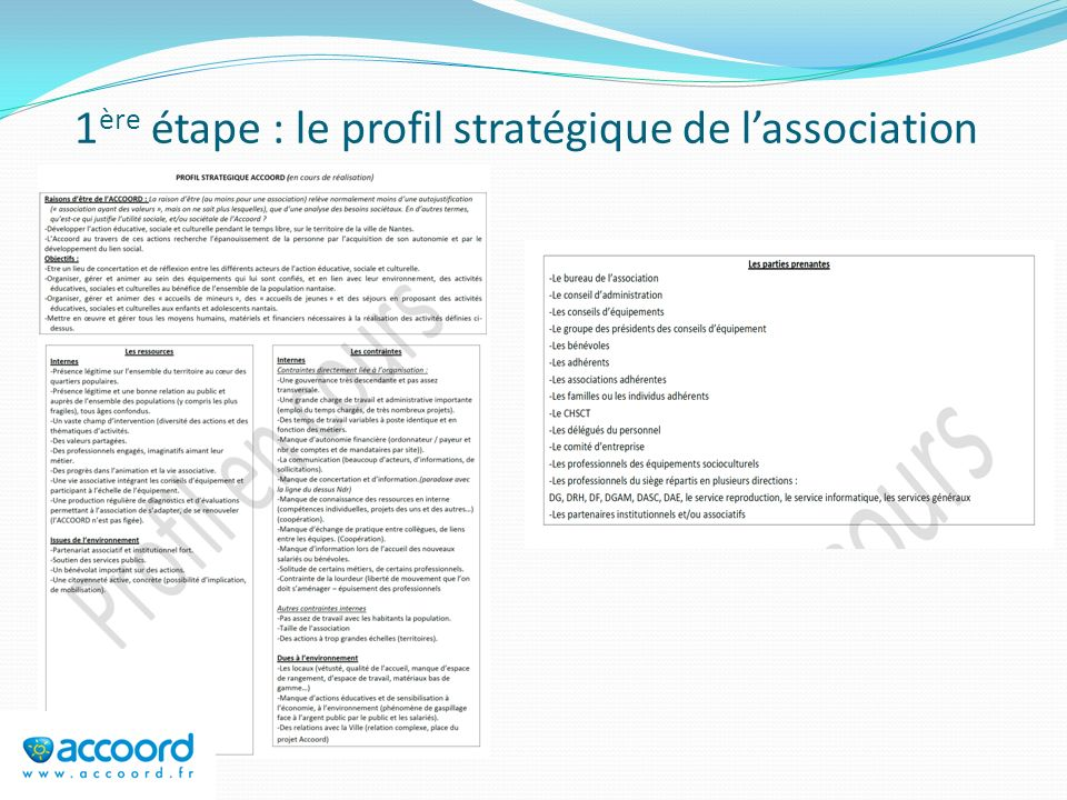 1 ère étape (suite) : le cadre stratégique de lassociation Profil et cadre stratégique réalisés par le groupe de pilotage stratégique (stagiaires en formation) entre le mois davril et le mois de mai 2013.