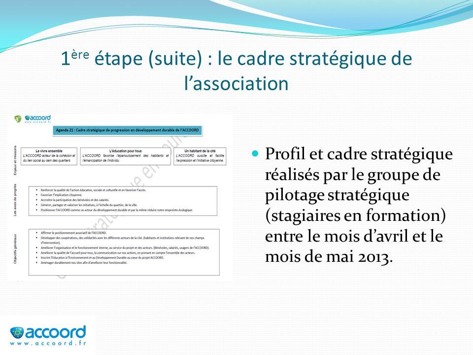 1 ère étape (suite) : le cadre stratégique de lassociation Profil et cadre stratégique réalisés par le groupe de pilotage stratégique (stagiaires en f