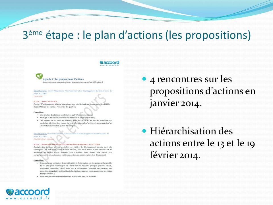 3 ème étape : le plan dactions (les propositions) 4 rencontres sur les propositions dactions en janvier 2014. Hiérarchisation des actions entre le 13