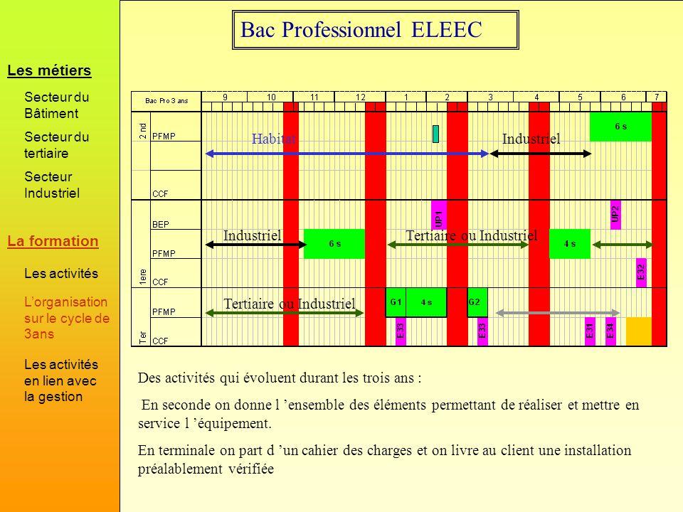 Bac Professionnel ELEEC HabitatIndustriel Des activités qui évoluent durant les trois ans : En seconde on donne l ensemble des éléments permettant de