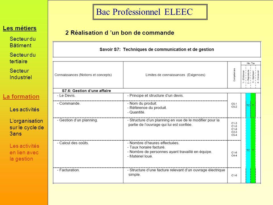 Bac Professionnel ELEEC 2 Réalisation d un bon de commande La formation Les métiers Secteur du Bâtiment Secteur du tertiaire Secteur Industriel Les ac