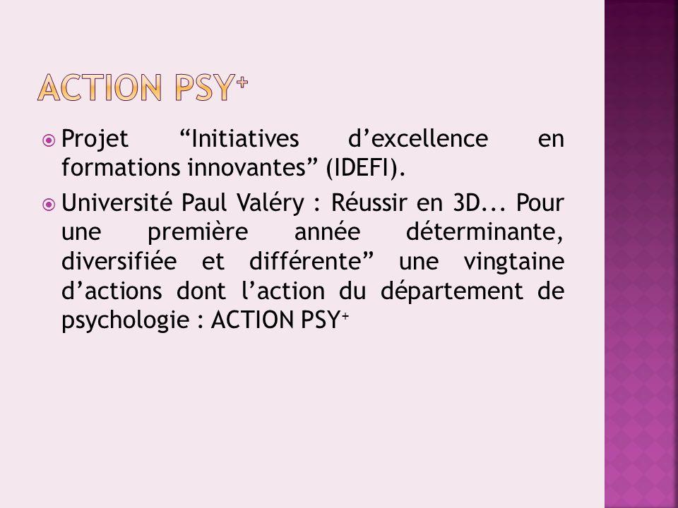 Modifier le regard des étudiants sur : Leurs réelles compétences Leurs motivations Les enseignements dispensés en psychologie