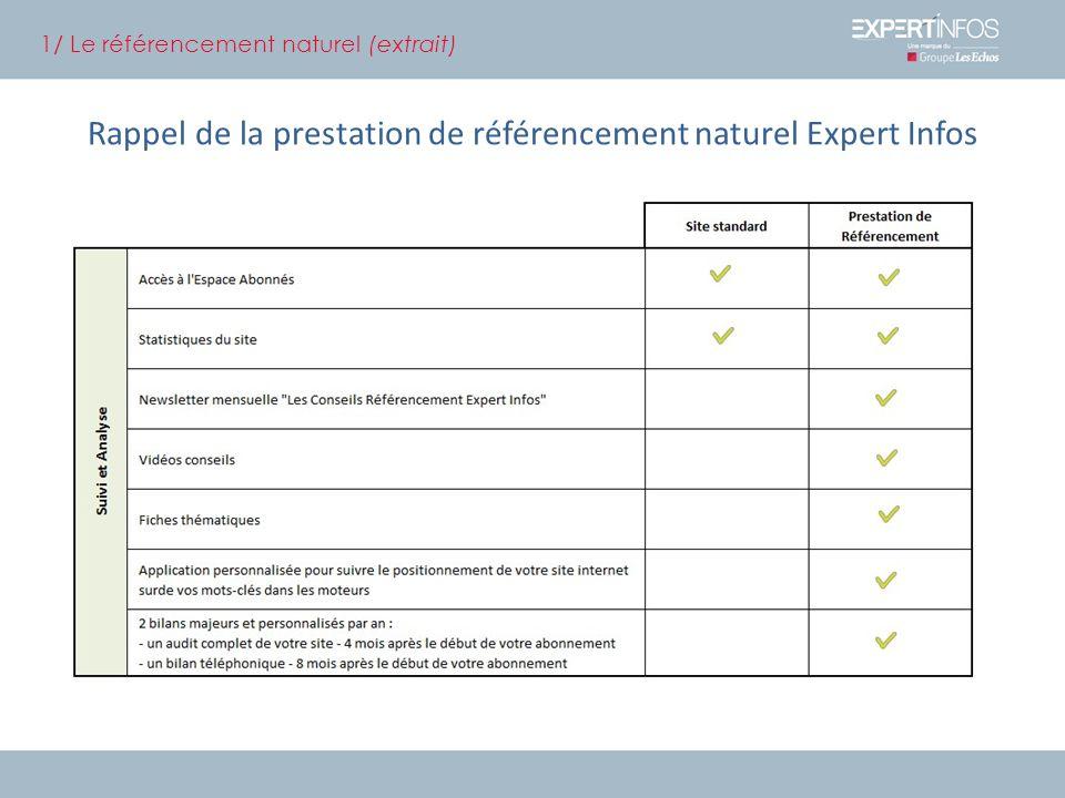 Rappel de la prestation de référencement naturel Expert Infos 1/ Le référencement naturel (extrait)