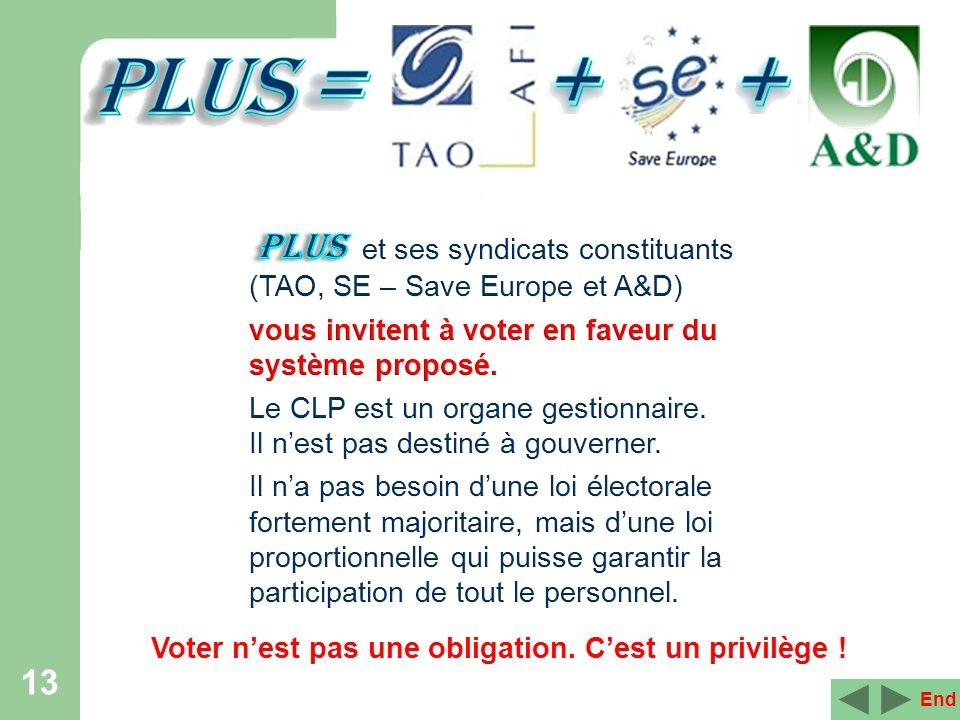 13 Voter nest pas une obligation. Cest un privilège ! End
