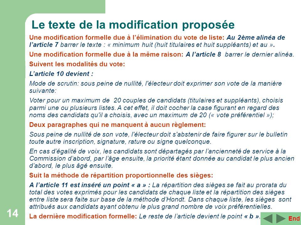 14 Le texte de la modification proposée Une modification formelle due à lélimination du vote de liste: Au 2ème alinéa de larticle 7 barrer le texte :