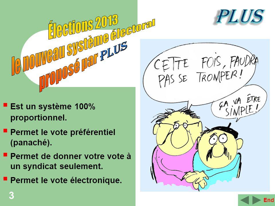 3 Est un système 100% proportionnel. P ermet le vote préférentiel (panaché). P ermet de donner votre vote à un syndicat seulement. P ermet le vote éle