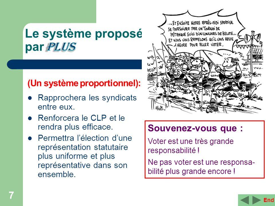 7 Le système proposé par (Un système proportionnel): Rapprochera les syndicats entre eux. Renforcera le CLP et le rendra plus efficace. Permettra léle