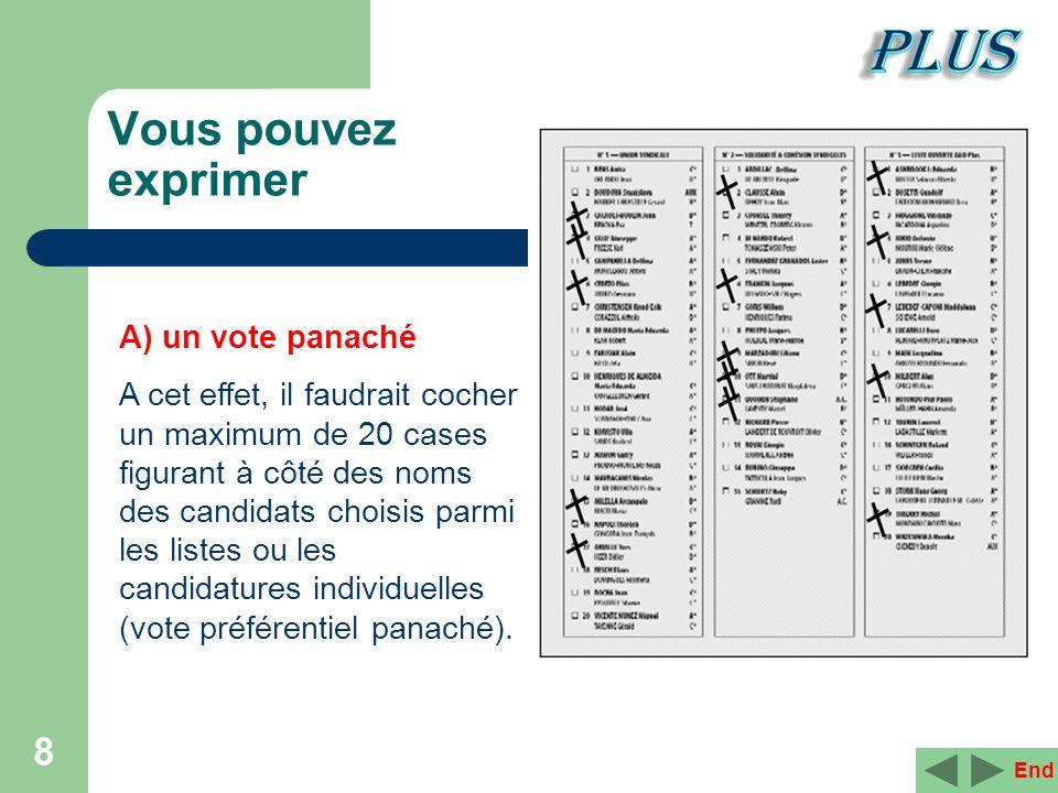 8 Vous pouvez exprimer A) un vote panaché A cet effet, il faudrait cocher un maximum de 20 cases figurant à côté des noms des candidats choisis parmi