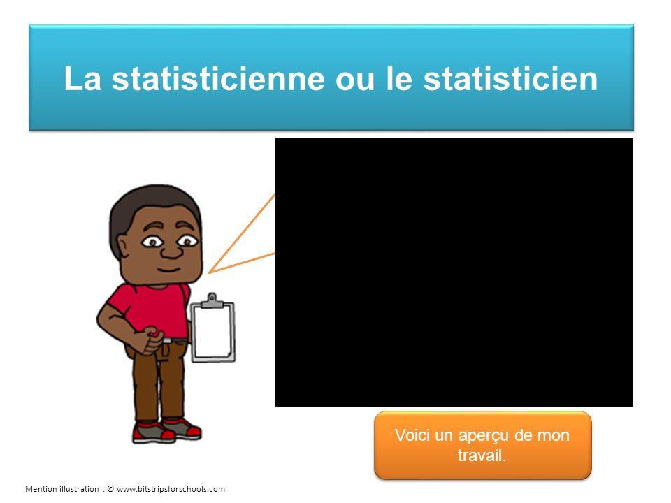La statisticienne ou le statisticien Je prends en note les points et les consignes de chaque improvisation.