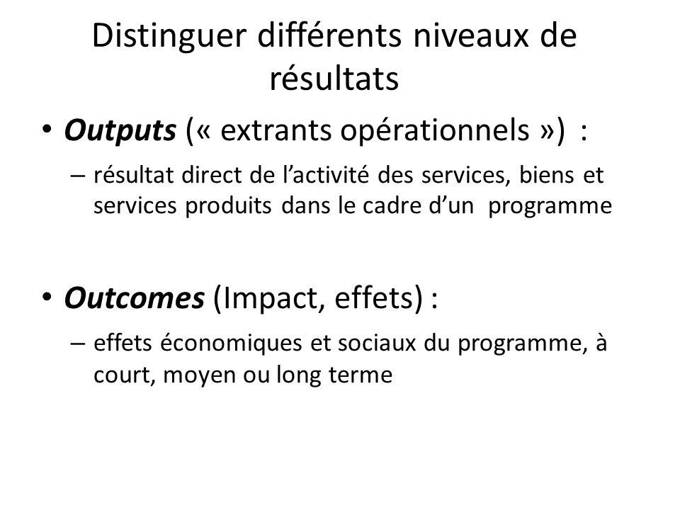 Distinguer différents niveaux de résultats Outputs (« extrants opérationnels »): – résultat direct de lactivité des services, biens et services produi
