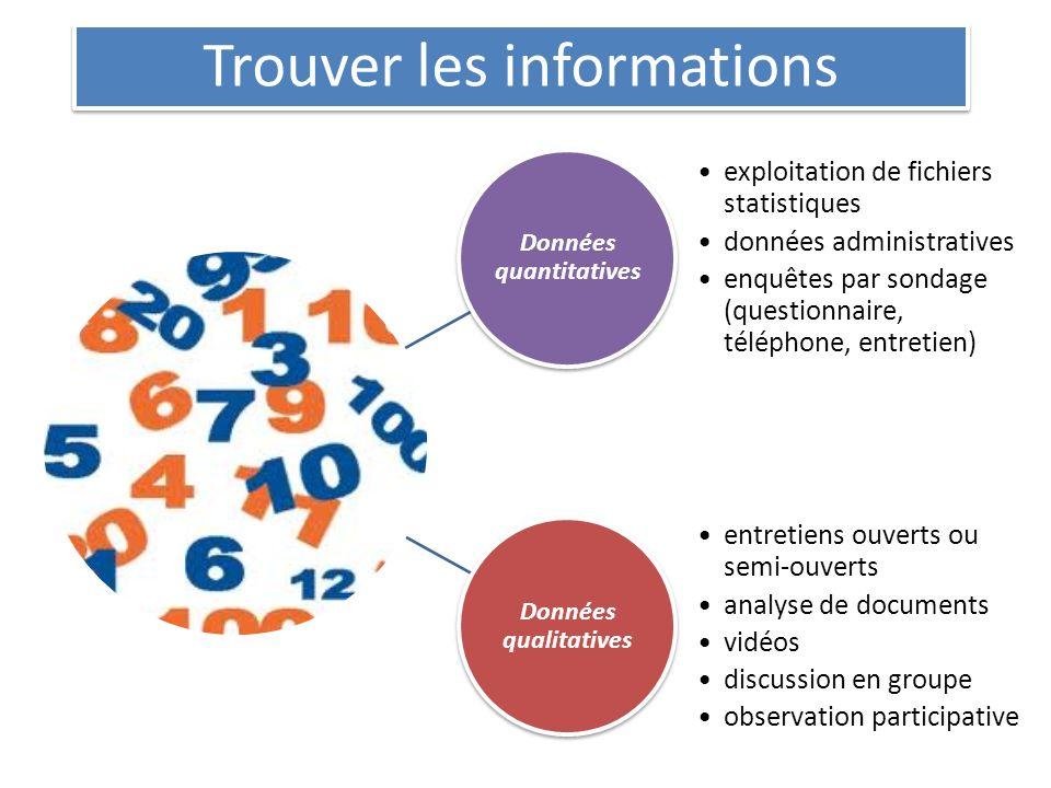 Trouver les informations Données quantitatives exploitation de fichiers statistiques données administratives enquêtes par sondage (questionnaire, télé