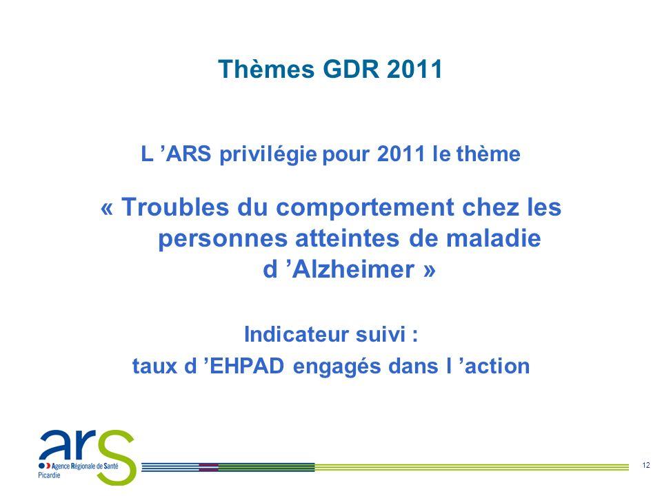 12 Thèmes GDR 2011 L ARS privilégie pour 2011 le thème « Troubles du comportement chez les personnes atteintes de maladie d Alzheimer » Indicateur sui