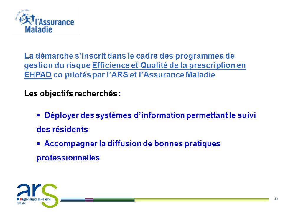 14 La démarche sinscrit dans le cadre des programmes de gestion du risque Efficience et Qualité de la prescription en EHPAD co pilotés par lARS et lAs