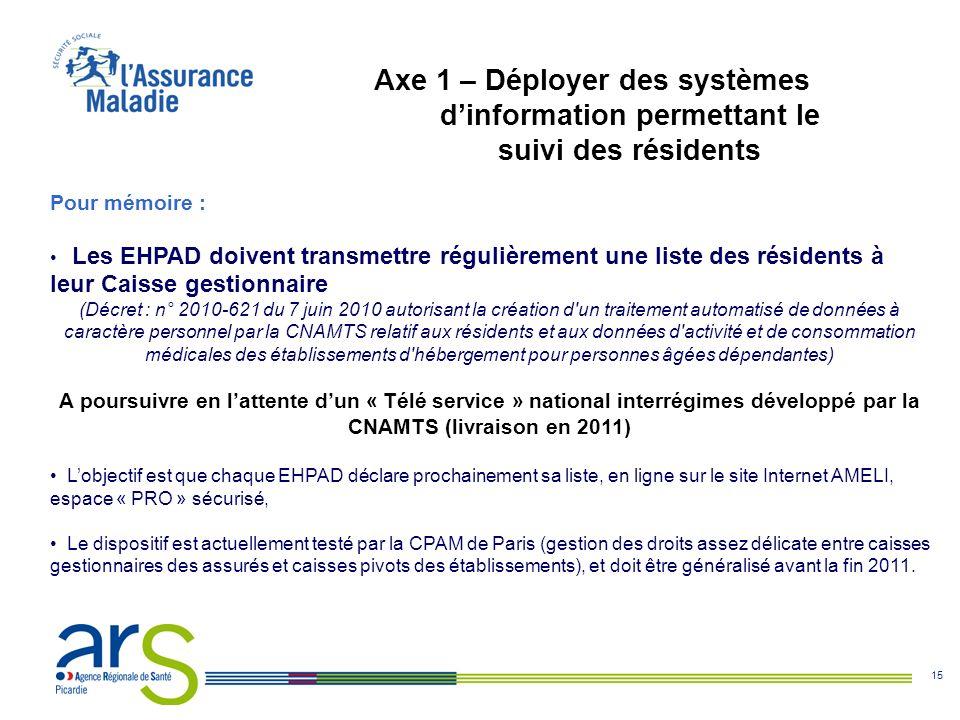 15 Axe 1 – Déployer des systèmes dinformation permettant le suivi des résidents Pour mémoire : Les EHPAD doivent transmettre régulièrement une liste d