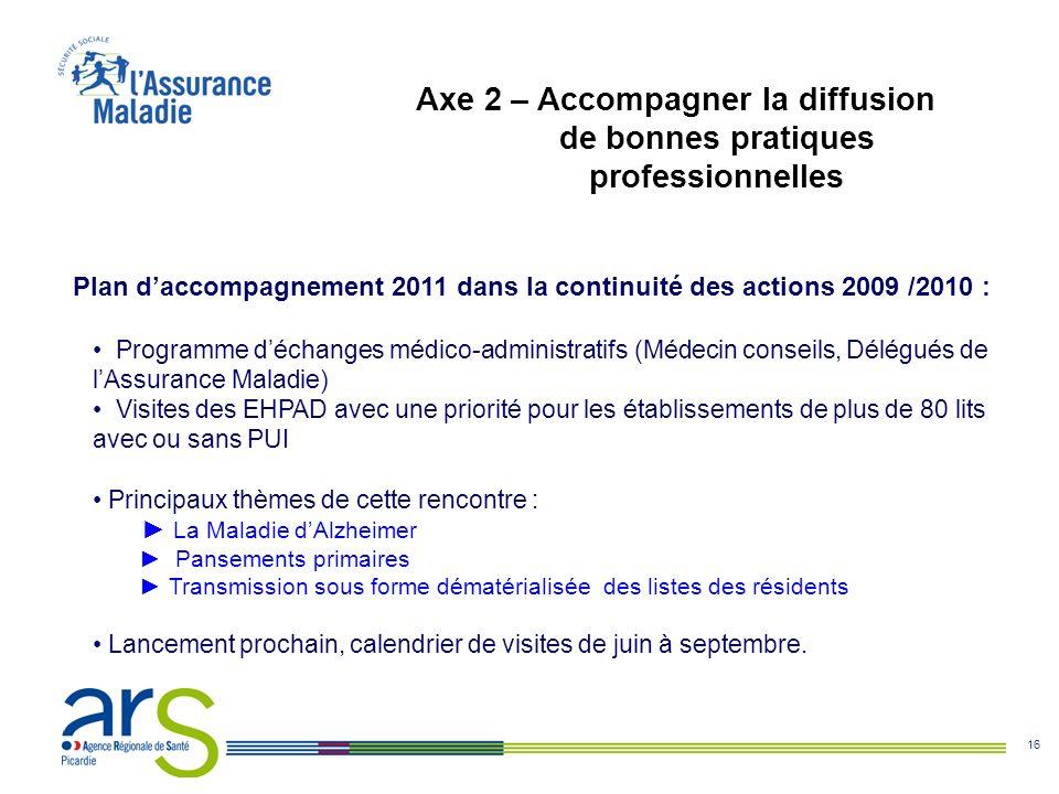 16 Axe 2 – Accompagner la diffusion de bonnes pratiques professionnelles Plan daccompagnement 2011 dans la continuité des actions 2009 /2010 : Program