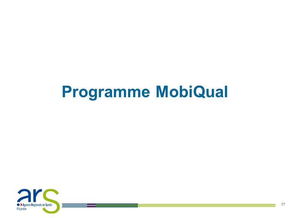 17 Programme MobiQual