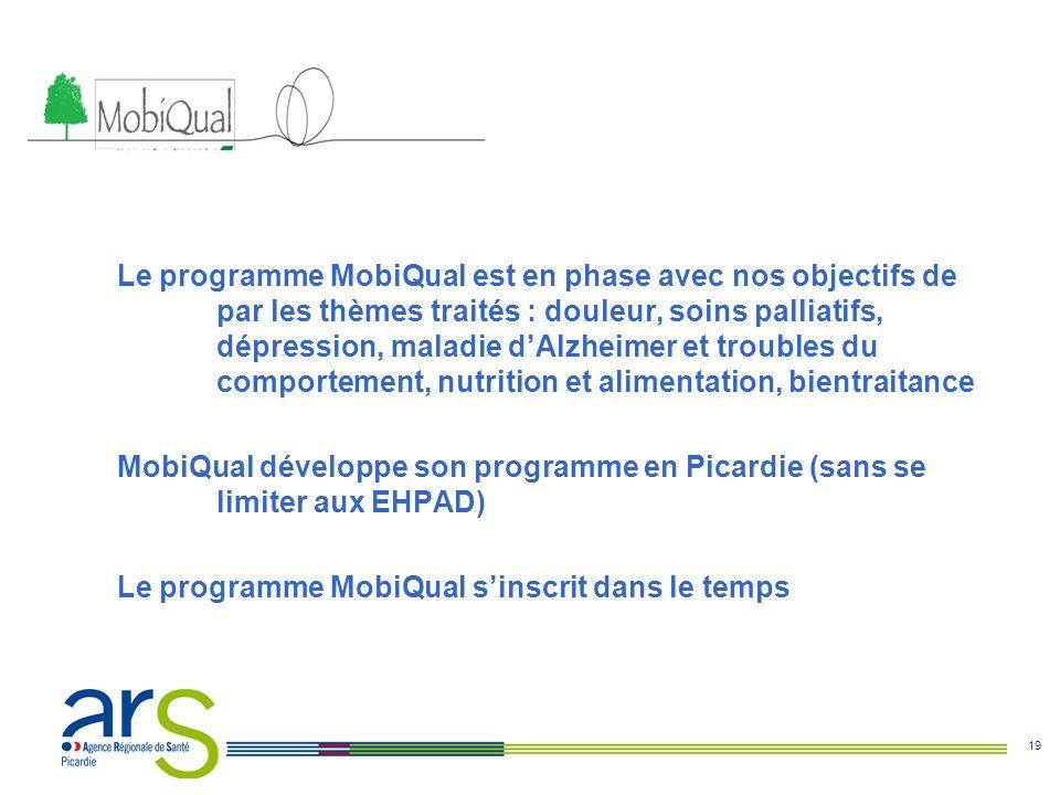 19 Le programme MobiQual est en phase avec nos objectifs de par les thèmes traités : douleur, soins palliatifs, dépression, maladie dAlzheimer et trou